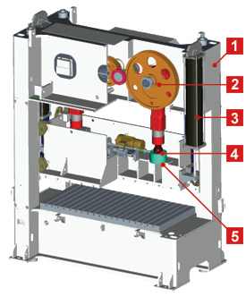 Features & Benefits of the AIDA MCX Press