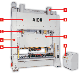Features & Benefits of the AIDA NST Press
