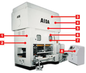 Cross section of the AIDA NC1 Mechanical Gap Frame Press