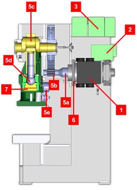 Servo Press, AIDA DSF-N2 Servo Presses for Metal Stamping